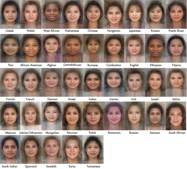 Facial Prejudice
