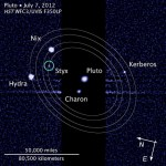 """Pluto moon P5 discovery with moons' orbits"" by NASA, ESA, and L. Frattare (STScI) - http://hubblesite.org/newscenter/archive/releases/2012/32/image/c/. Licensed under Public domain via Wikimedia Commons - http://commons.wikimedia.org/wiki/File:Pluto_moon_P5_discovery_with_moons%27_orbits.jpg#mediaviewer/File:Pluto_moon_P5_discovery_with_moons%27_orbits.jpg"